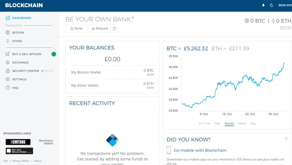 Blockchain. info