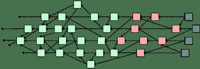 Iota-tangle-1