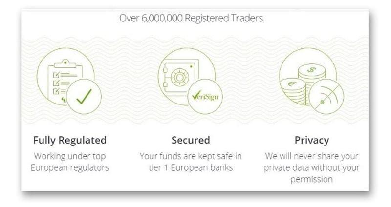 système de trading de crypto monnaie
