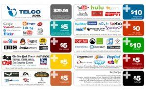 Neutralité du net et censure étatique