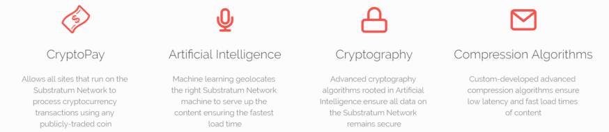 Substratum Host et CryptoPay
