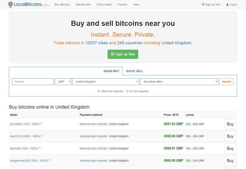 paypal bitcoin localbitcoins