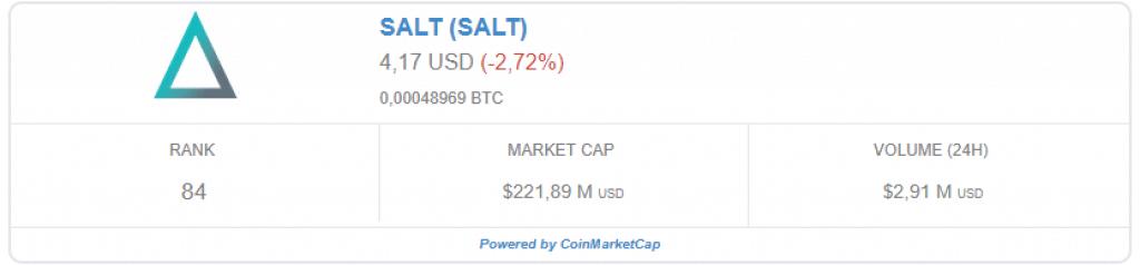 Le token SALT
