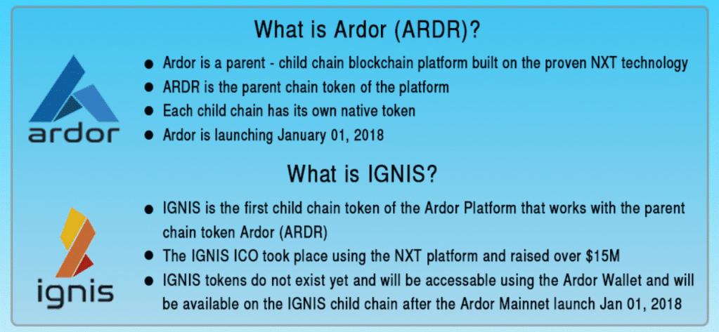 la première chaîne-enfant construite sur Ardor