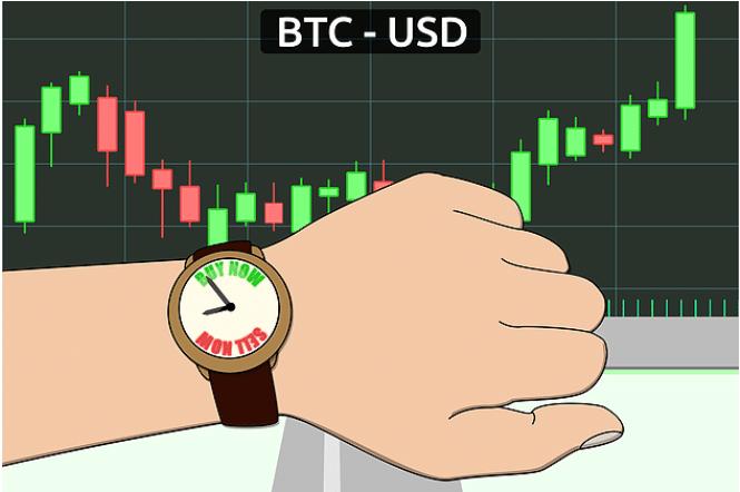 Quel est le meilleur moment pour acheter Bitcoin