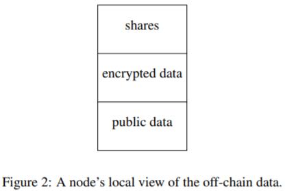 Écosystème off-chain MPC et DHT figurine2