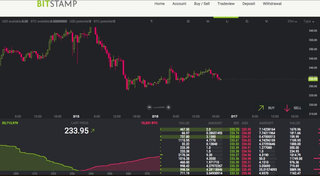 Bitstamp-trading-