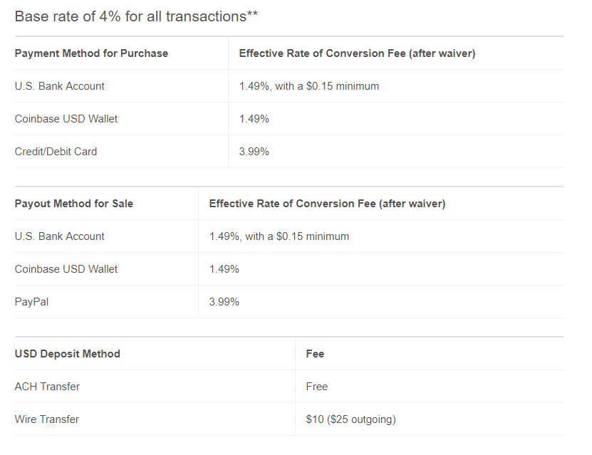 CB-exchange-frais