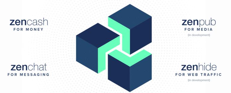 ZenHide - Domain Fronting protège les données utilisateur et la crypto-monnaie contre les interdictions hostiles des régulateurs