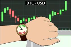 Quel est le meilleur moment pour acheter Bitcoin ?